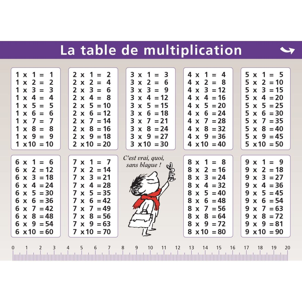 Comment retenir les tables de multiplication for Table de multiplication de 6 7 8 9